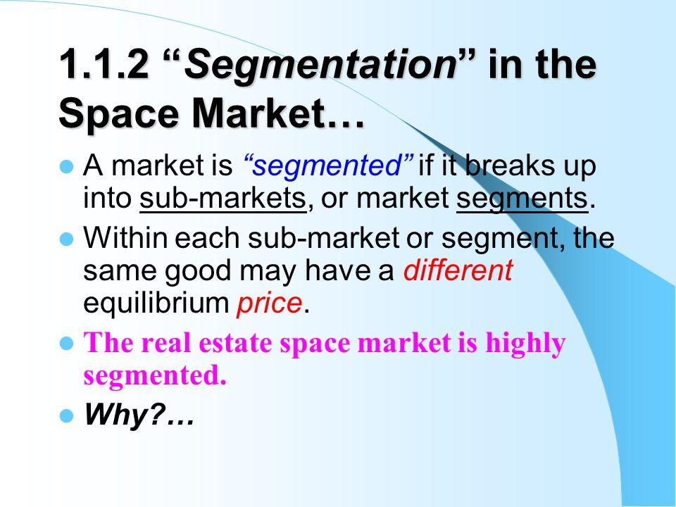 1.1.2 Segmentation in the Space Market…
