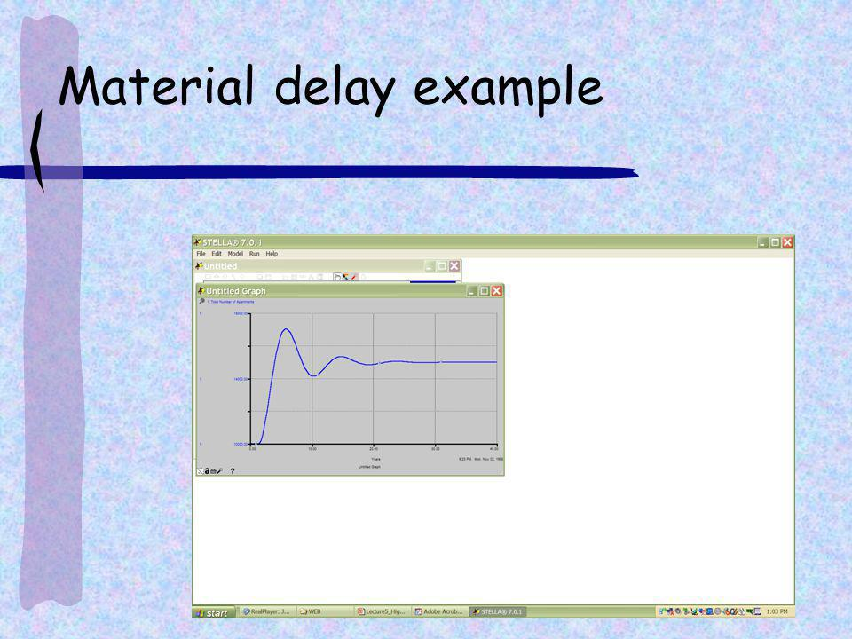 Material delay example
