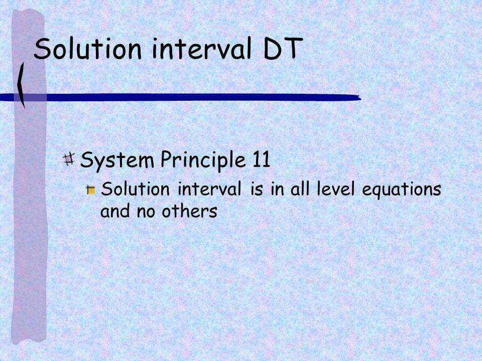 Solution interval DT System Principle 11