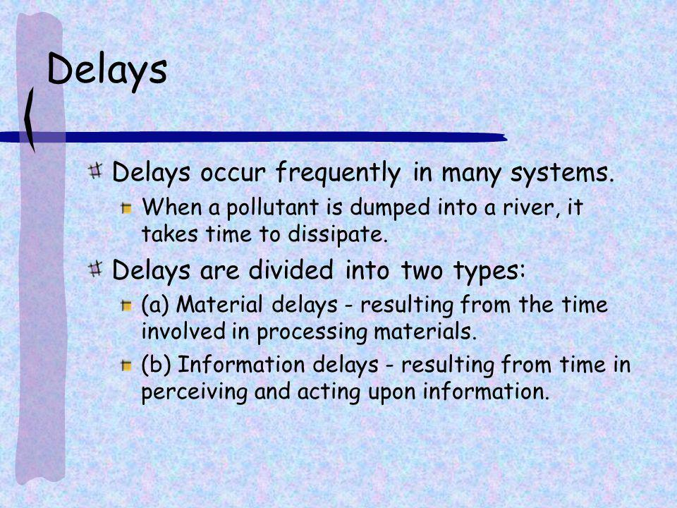 Delays Delays occur frequently in many systems.