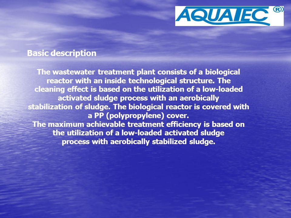 process with aerobically stabilized sludge.