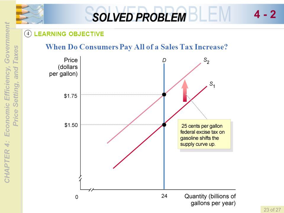4 - 2 When Do Consumers Pay All of a Sales Tax Increase