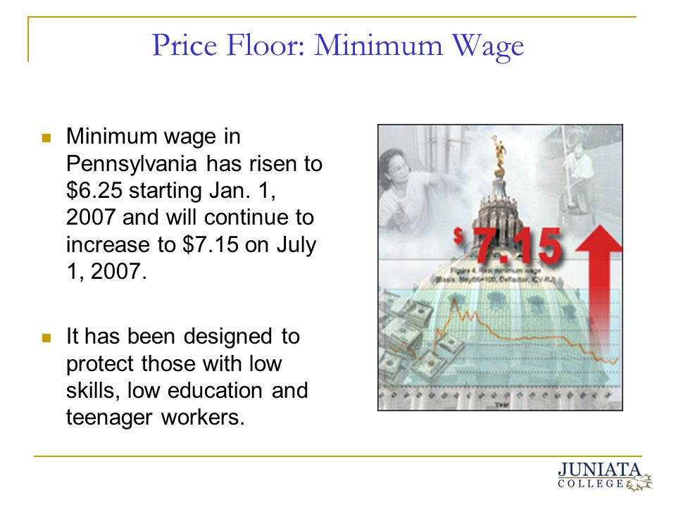 Price Floor: Minimum Wage