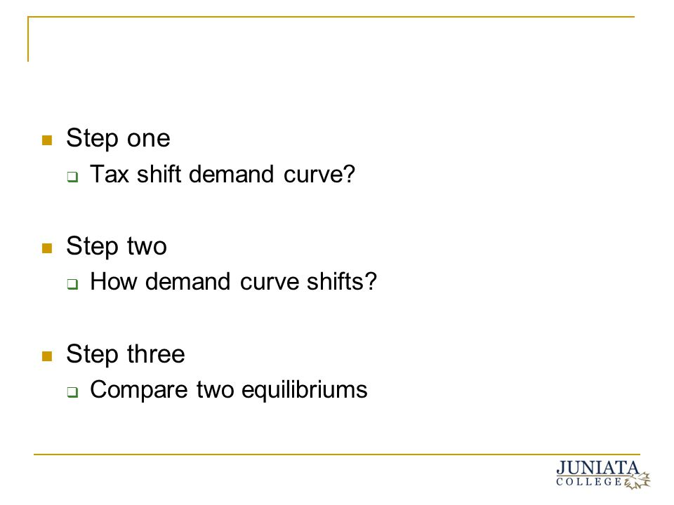 Step one Step two Step three Tax shift demand curve