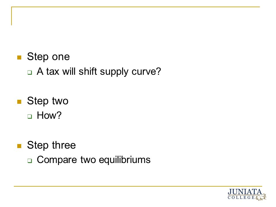Step one Step two Step three A tax will shift supply curve How