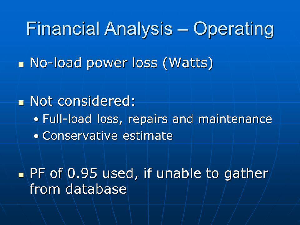 Financial Analysis – Operating