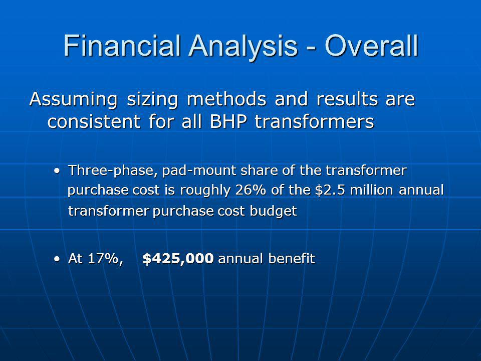 Financial Analysis - Overall