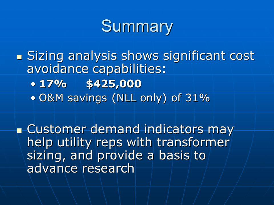 Summary Sizing analysis shows significant cost avoidance capabilities: