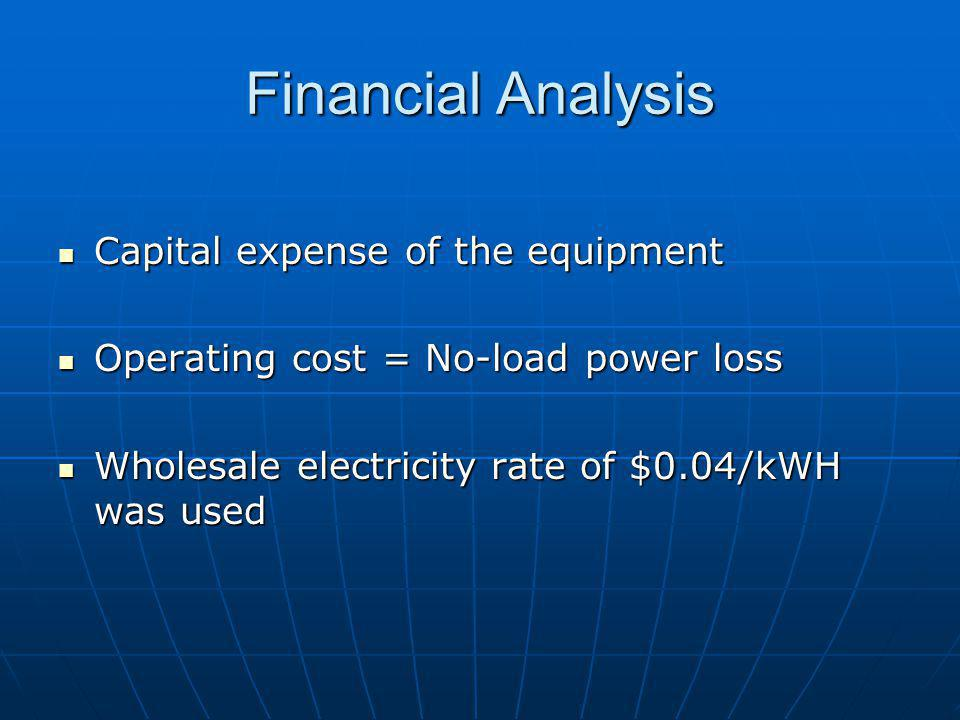 Financial Analysis Capital expense of the equipment