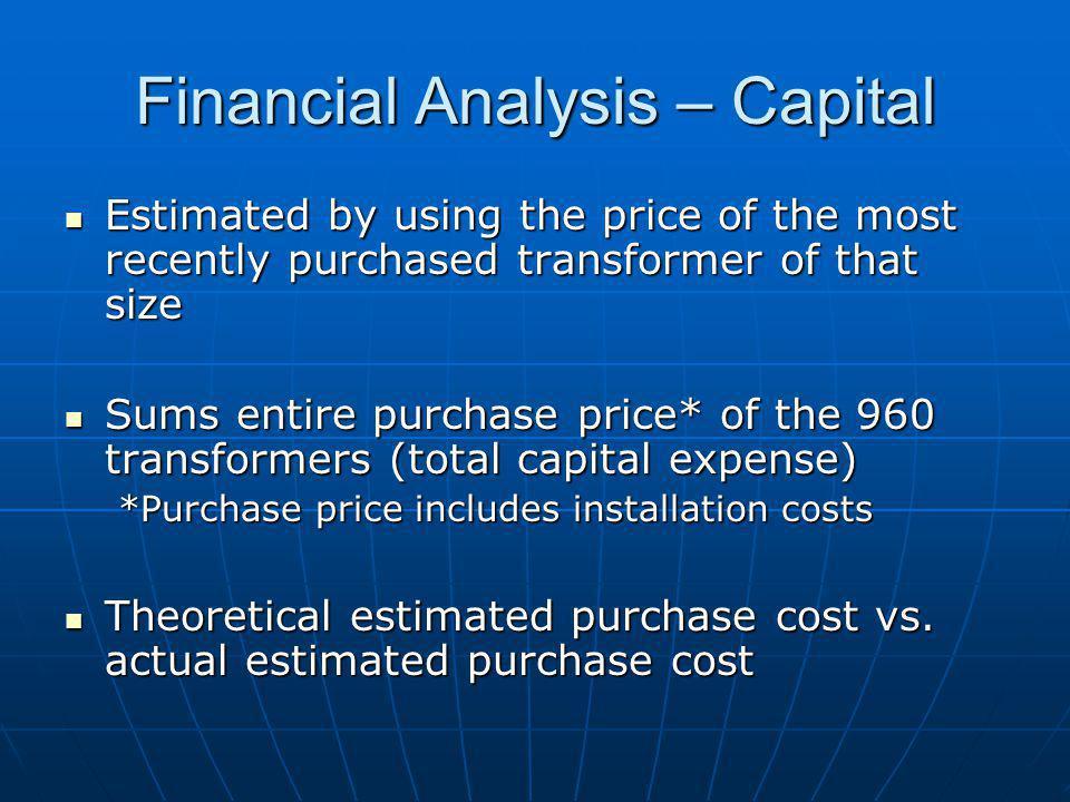 Financial Analysis – Capital