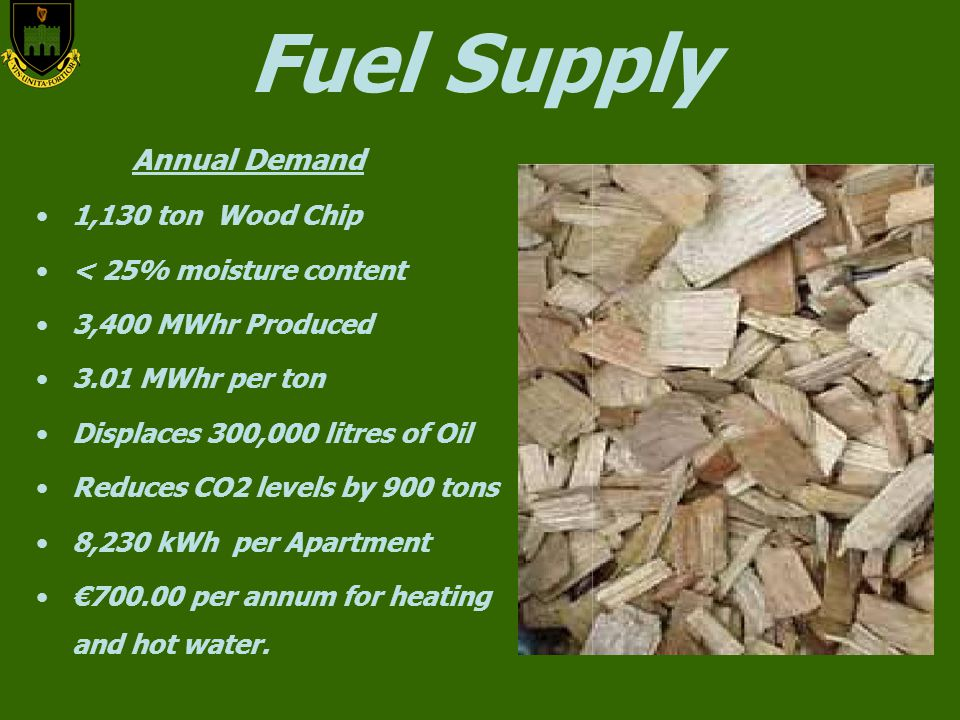 Fuel Supply Annual Demand 1,130 ton Wood Chip