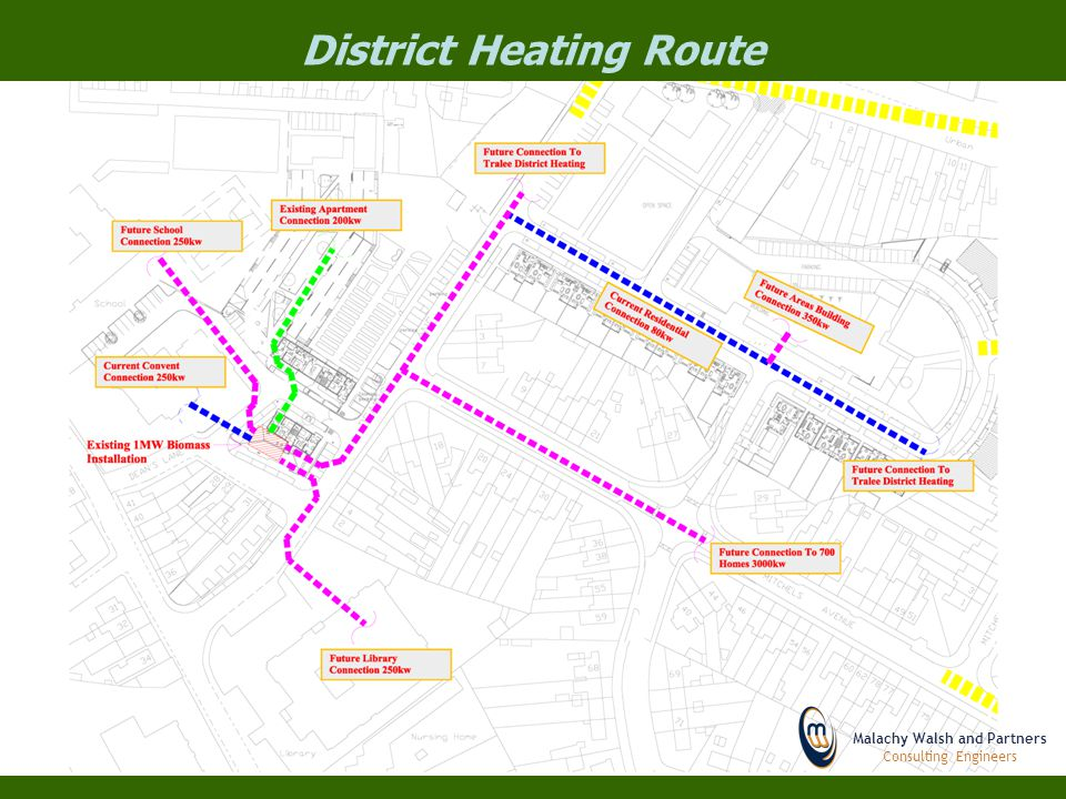 District Heating Route