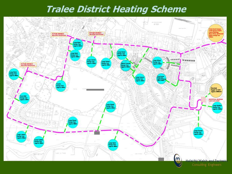 Tralee District Heating Scheme