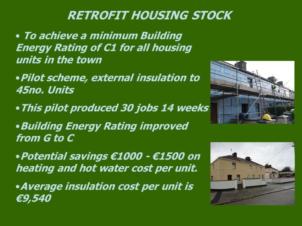 RETROFIT HOUSING STOCK