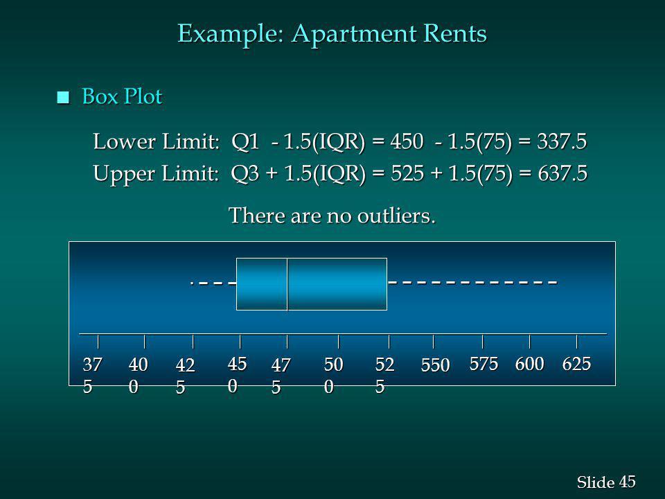Example: Apartment Rents