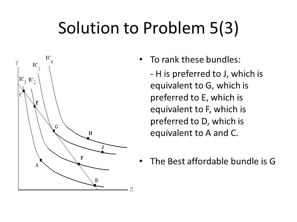 Solution to Problem 5(3) To rank these bundles: