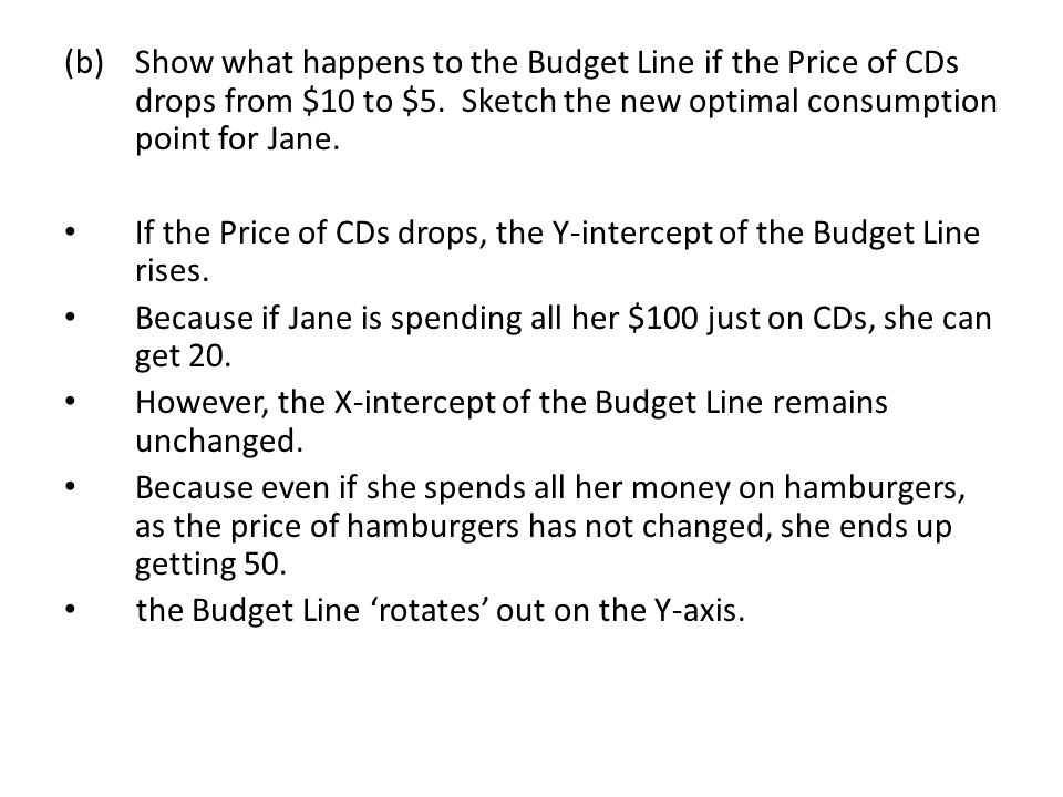 Show what happens to the Budget Line if the Price of CDs drops from $10 to $5. Sketch the new optimal consumption point for Jane.