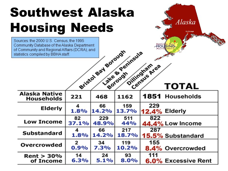 Southwest Alaska Housing Needs