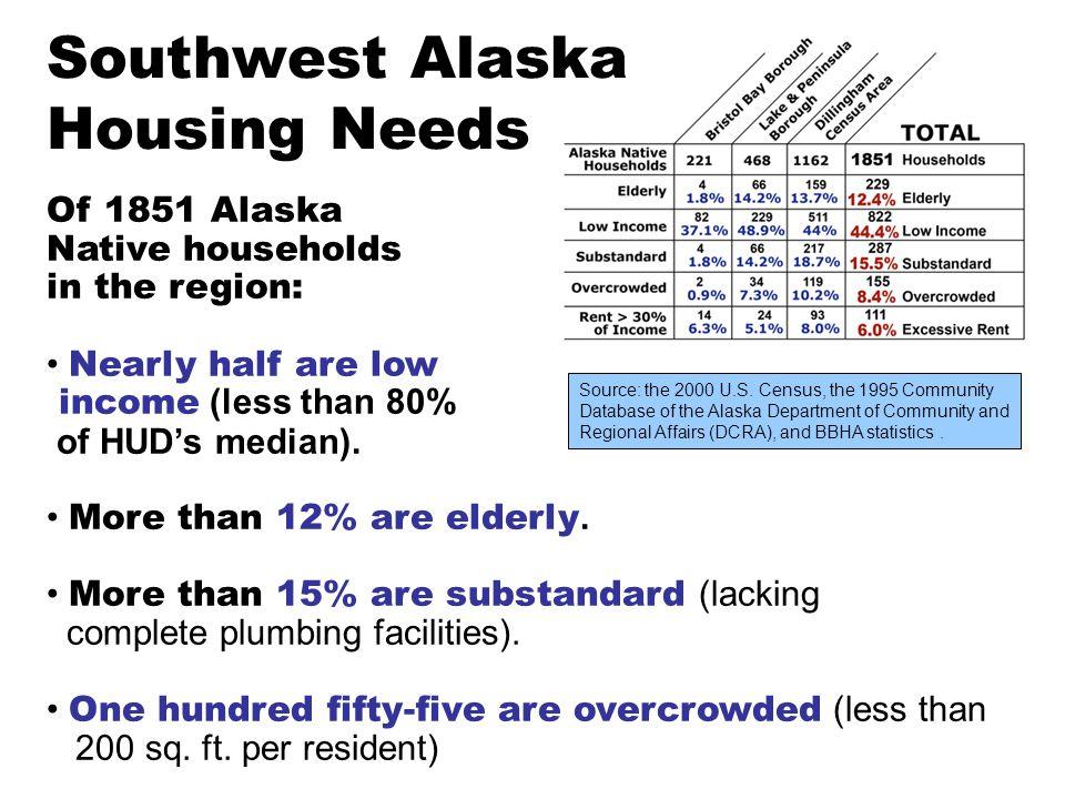 Southwest Alaska Housing Needs