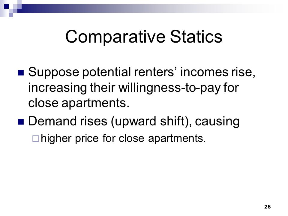 Comparative Statics Suppose potential renters' incomes rise, increasing their willingness-to-pay for close apartments.