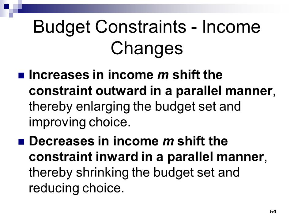 Budget Constraints - Income Changes