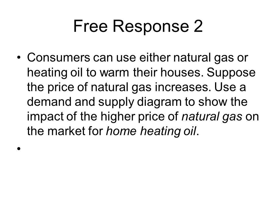 Free Response 2