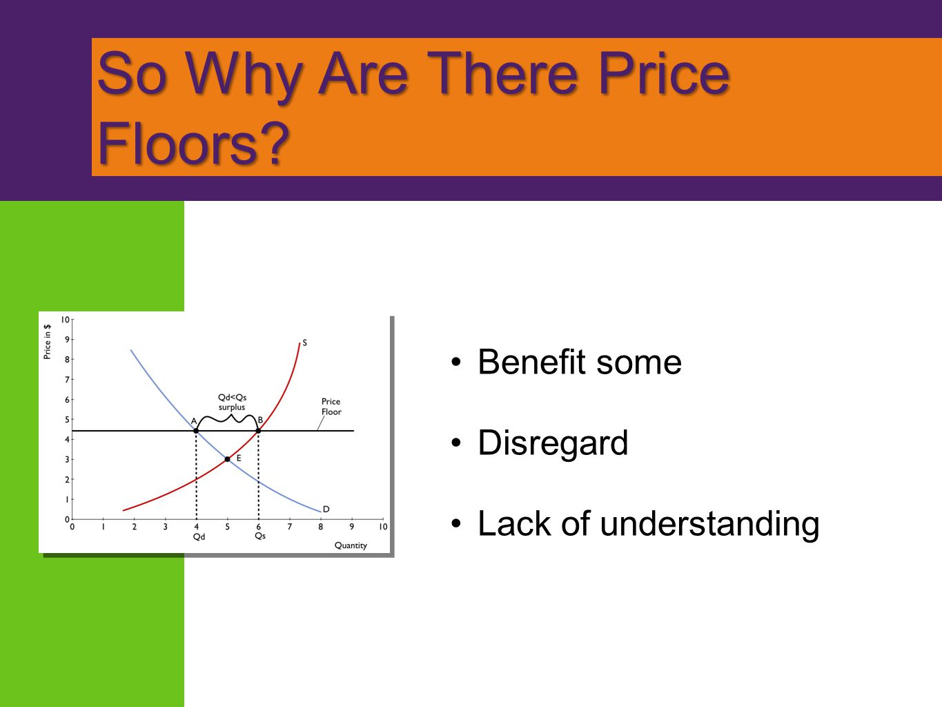 So Why Are There Price Floors