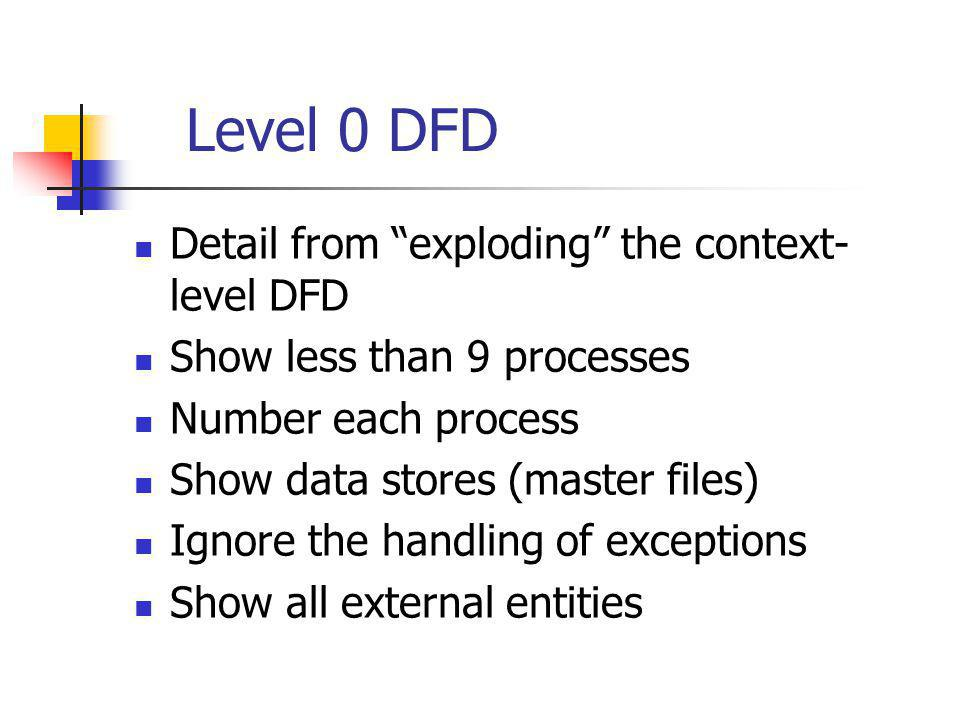 Level 0 DFD Detail from exploding the context-level DFD