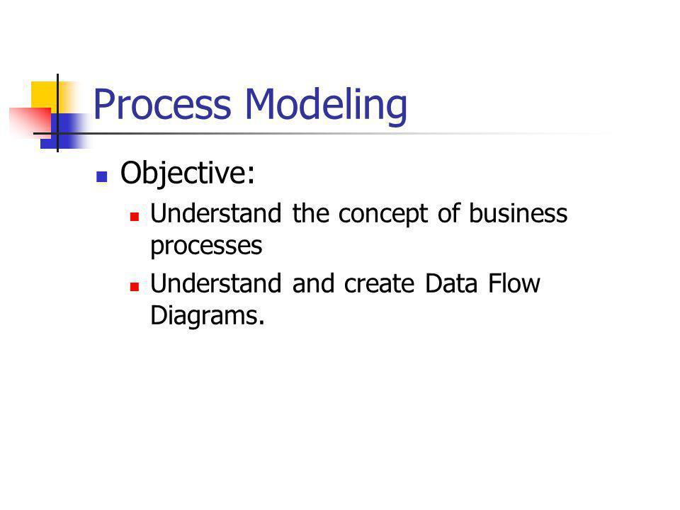 2 process modeling objective - Process Modeling Ppt