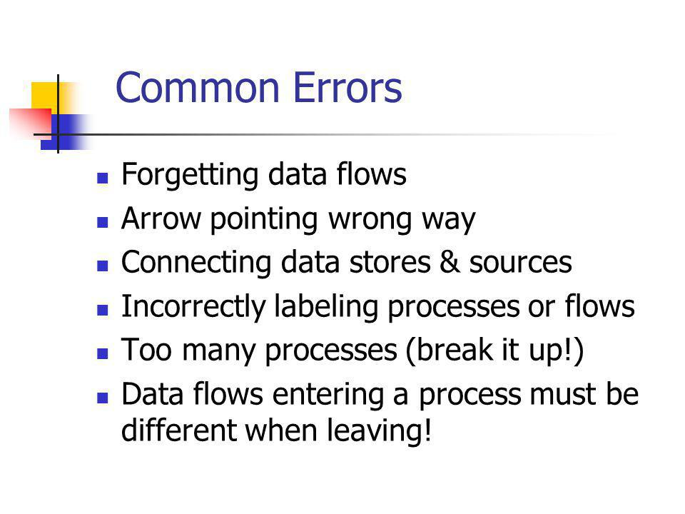 Common Errors Forgetting data flows Arrow pointing wrong way