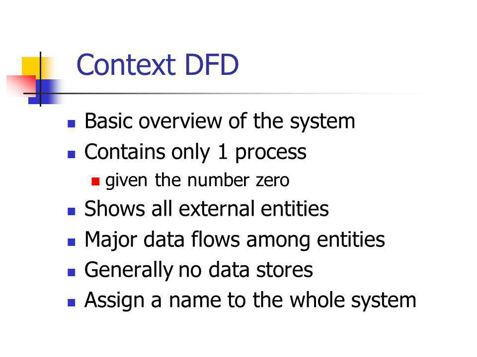 Context DFD Basic overview of the system Contains only 1 process