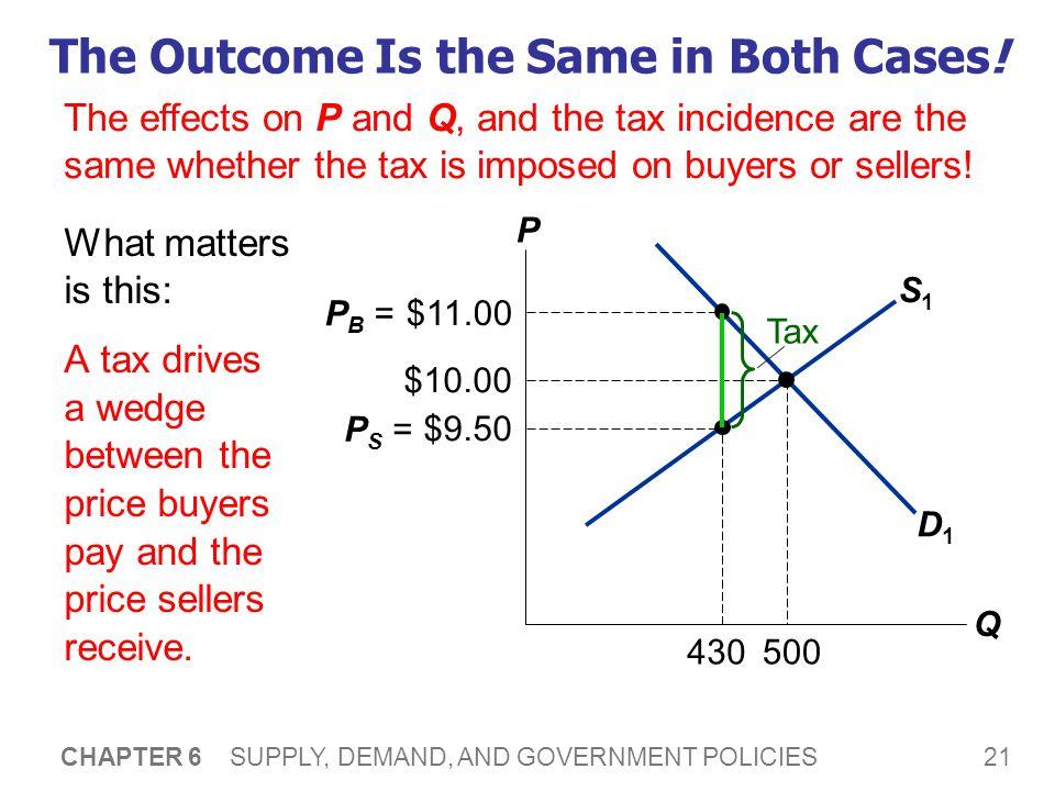A C T I V E L E A R N I N G 2: Effects of a tax
