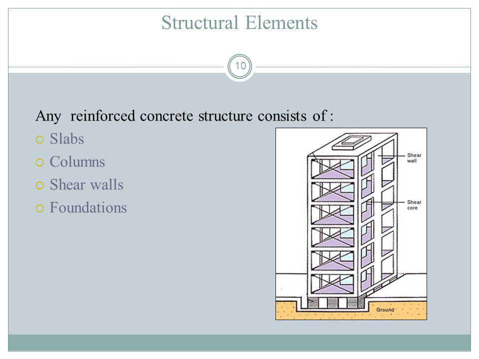Structural Elements Any reinforced concrete structure consists of :