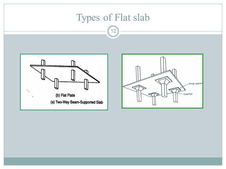 Types of Flat slab