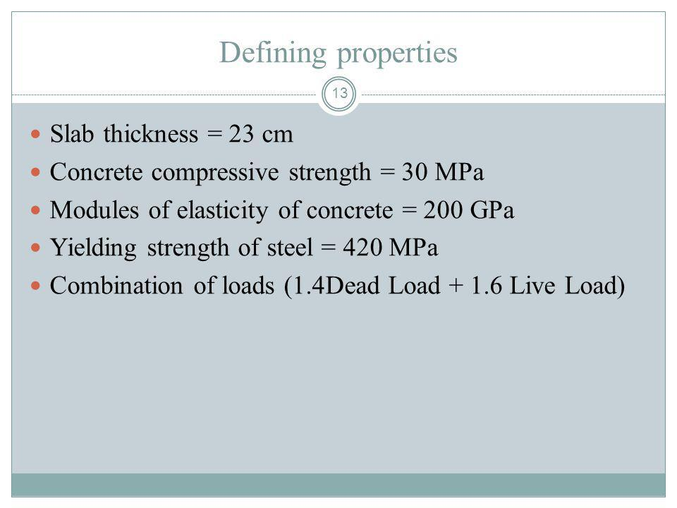 Defining properties Slab thickness = 23 cm