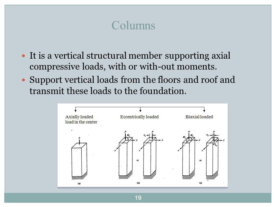 Columns It is a vertical structural member supporting axial compressive loads, with or with-out moments.