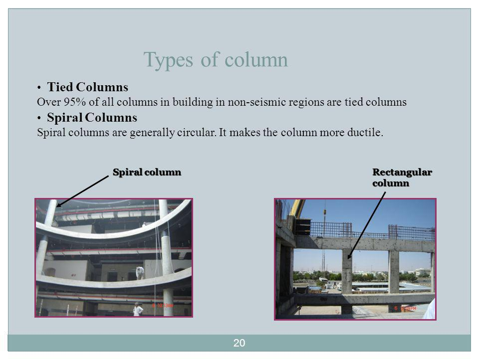 Types of column Tied Columns