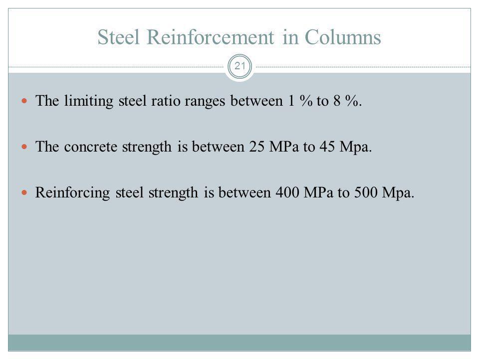Steel Reinforcement in Columns