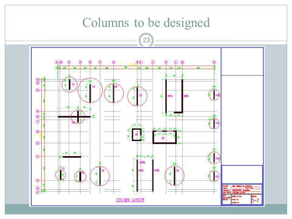 Columns to be designed