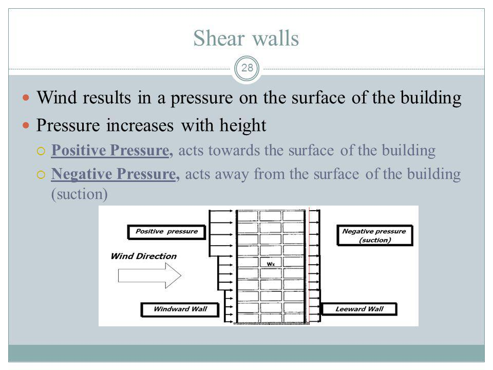 Shear walls Wind results in a pressure on the surface of the building