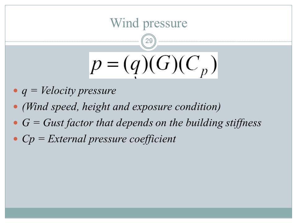 Wind pressure q = Velocity pressure