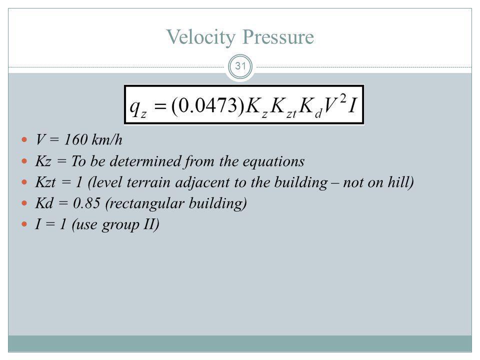 Velocity Pressure V = 160 km/h