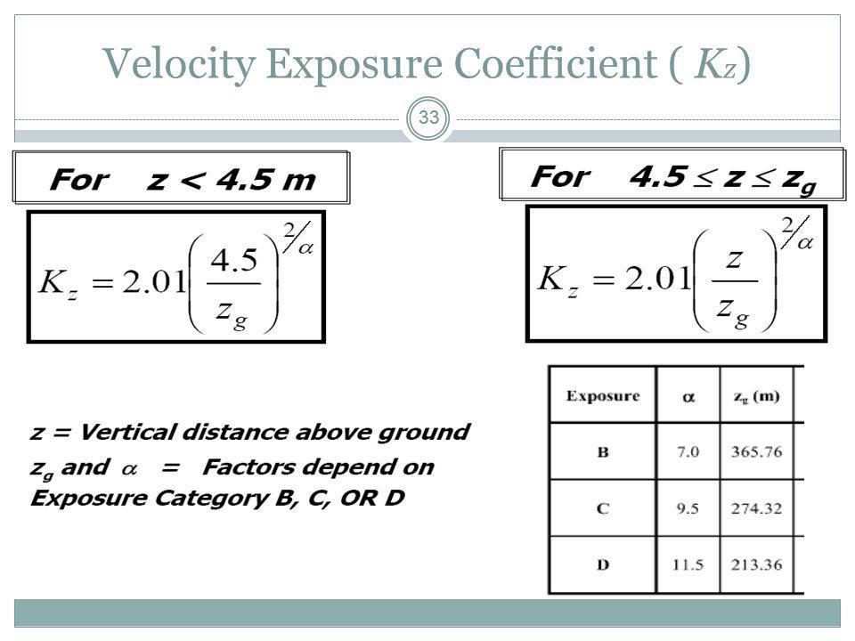 Velocity Exposure Coefficient ( Kz)