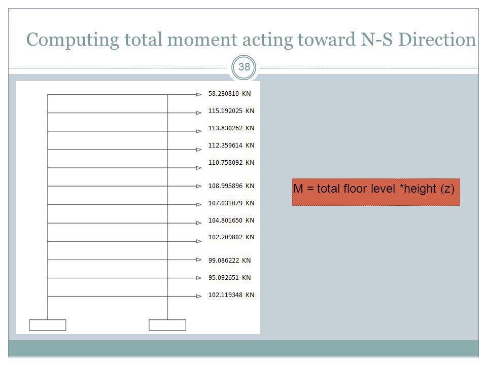 Computing total moment acting toward N-S Direction