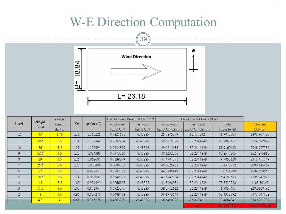 W-E Direction Computation