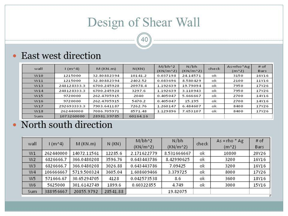 Design of Shear Wall 40 East west direction North south direction 40