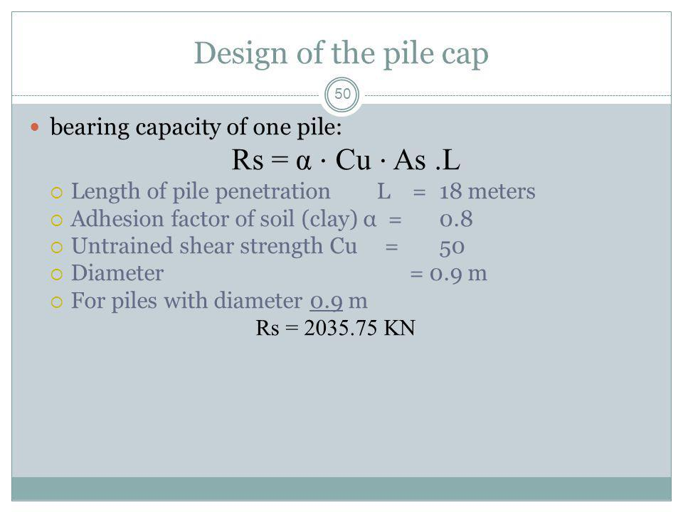 Design of the pile cap Rs = α ⋅ Cu ⋅ As .L