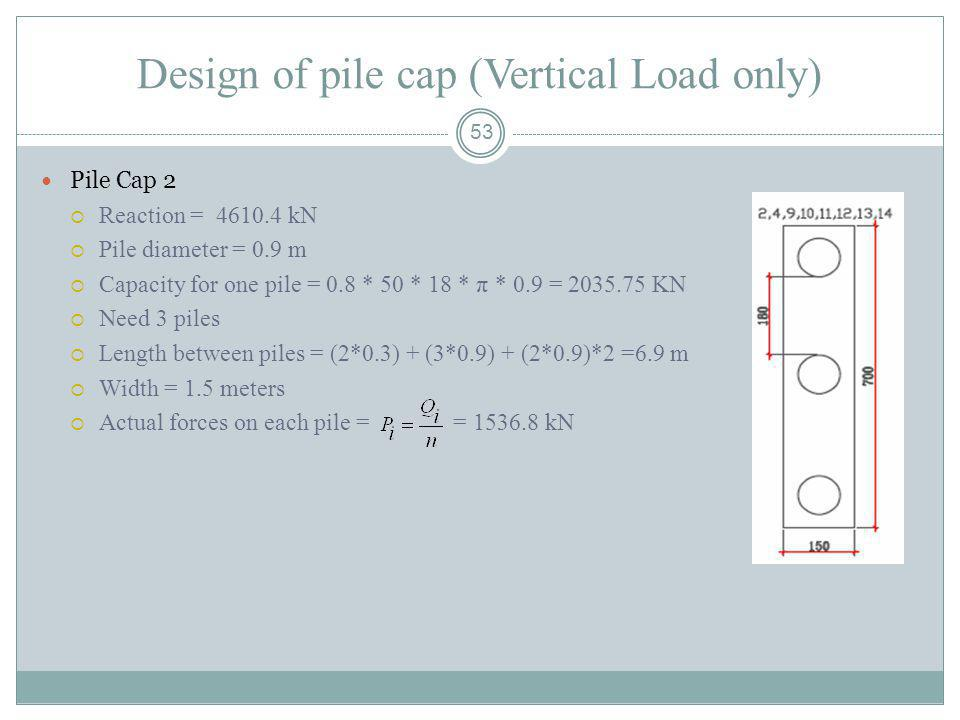 Design of pile cap (Vertical Load only)