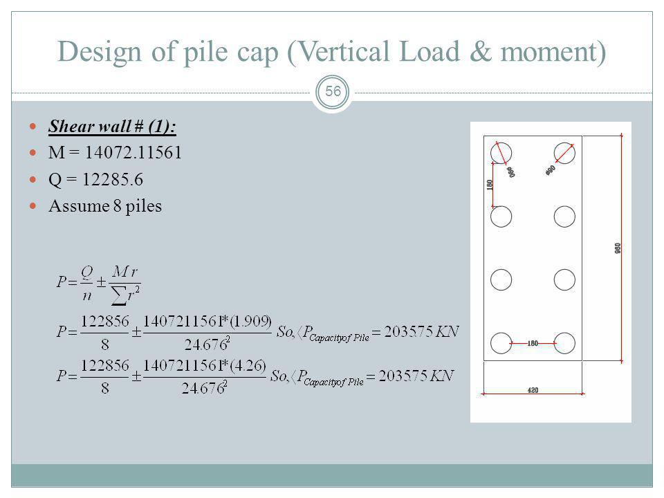 Design of pile cap (Vertical Load & moment)