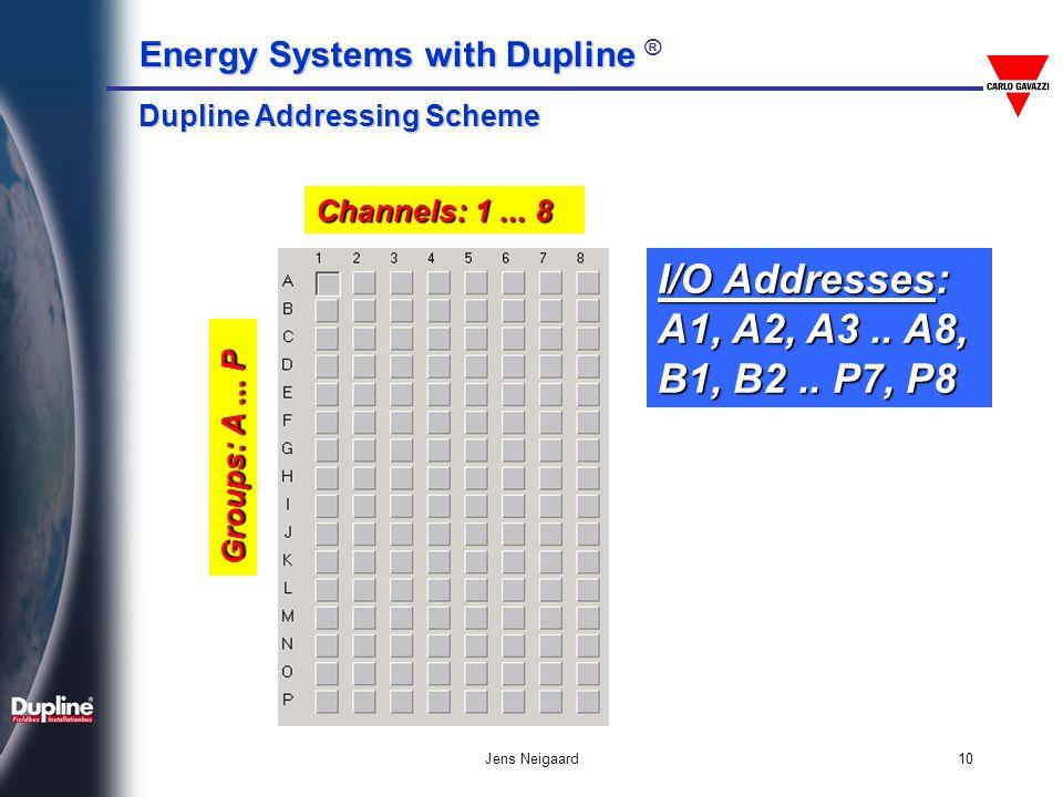 I/O Addresses: A1, A2, A3 .. A8, B1, B2 .. P7, P8